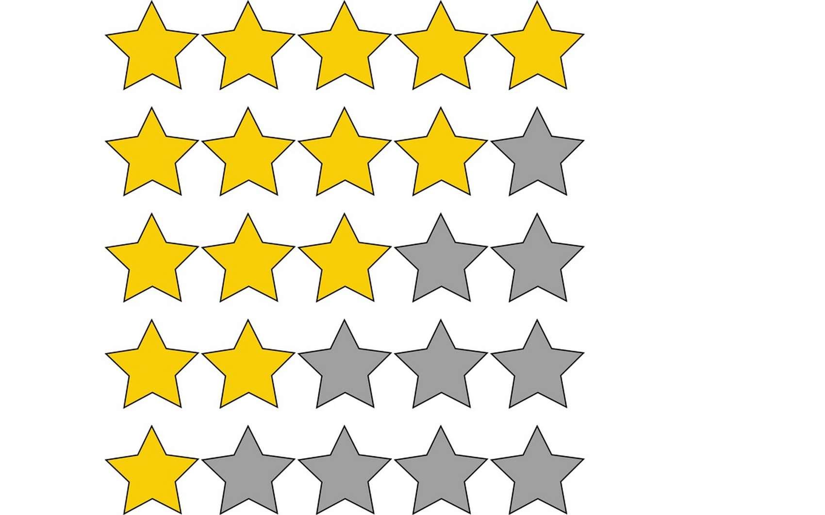 Analyse de produit selon une liste déterminée de critères d'évaluation, le benchmark est très utile pour se comparer face aux concurrents.