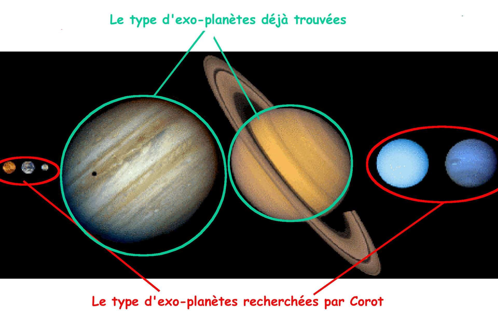 Corot est suffisamment sensible pour détecter d'autres exoplanètes que des Jupiters. Crédit : Lesia