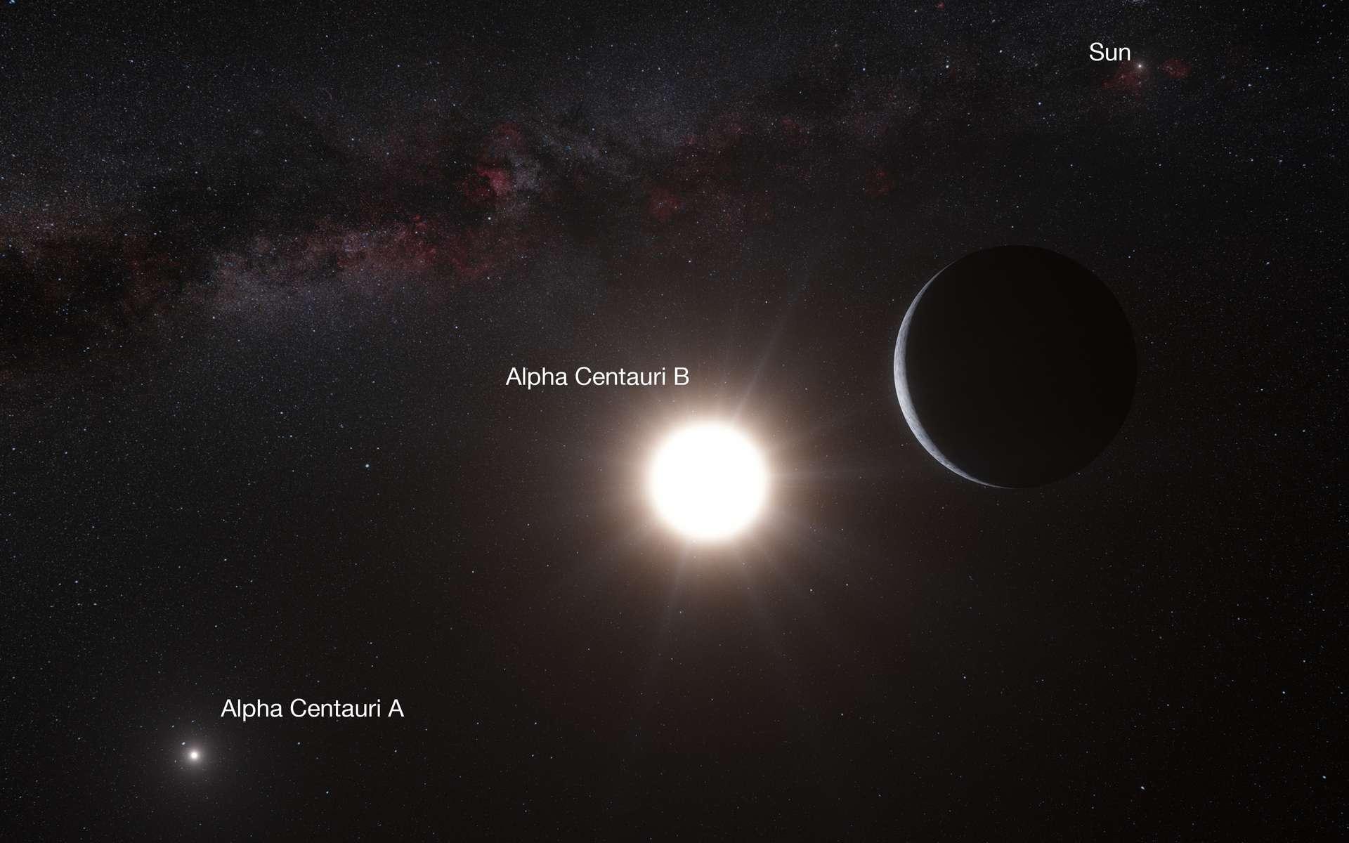 Il y a peut-être une ou plusieurs planètes autour d'Alpha Centauri B, à 4,3 années-lumière du Soleil. Sur cette vue d'artiste, on peut la voir représentée ainsi qu'Alpha Centauri A, autre étoile majeure du système triple. La petite naine rouge Proxima Centauri, l'étoile la plus proche du Soleil, n'apparaît pas. Comme on peut le voir, le Soleil (Sun) est une des étoiles les plus brillantes vues de là-bas. Peut-être obtiendrons-nous de véritables images de ce système avant 2100 grâce au projet Breakthrough Starshot. © Eso, L. Calçada, Nick Risinger