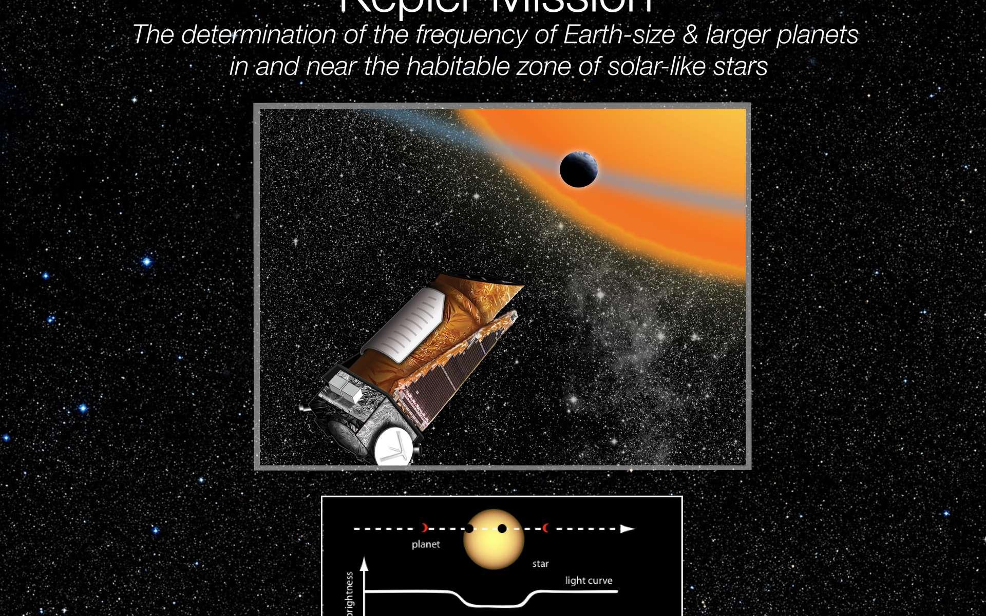 Une vue d'artiste de Kepler observant un transit planétaire. Son héritage est bien vivant comme le prouvent la découverte et l'étude récente de deux exoplanètes rocheuses avec des périodes orbitales inférieures à 10 heures. D'autres surprises nous attendent encore dans les archives de Kepler, même si désormais il ne peut plus chasser les exoplanètes. © Nasa