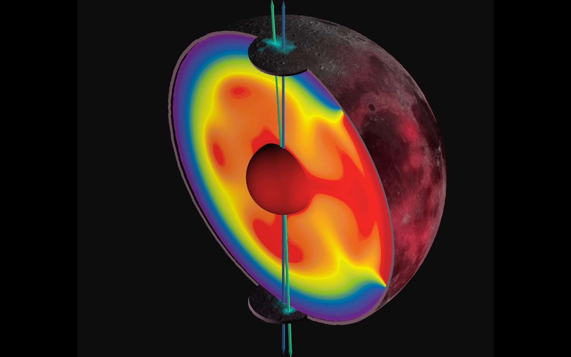 Vue en coupe de la Lune il y a plusieurs milliards d'années. L'anomalie dans le manteau qui a donné naissance à « l'océan des Tempêtes » (à droite) est probablement à l'origine du basculement de 5 degrés de son axe de rotation. Le trait bleu, à côté du trait vert, indique la position actuelle de son axe. © James Tuttle Keane