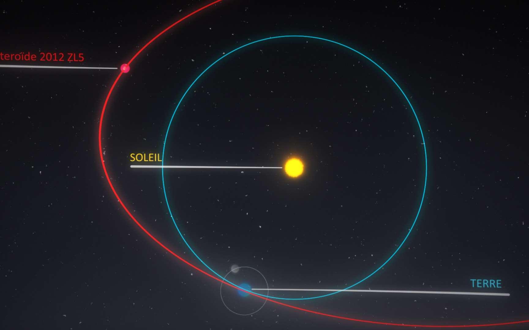 Pour les scientifiques, il ne fait guère de doute que la Terre sera confrontée à la chute d'un astéroïde dévastateur dans les 10.000 années à venir. L'Union européenne vient de lancer le programme NEO-Shield qui vise à préparer une mission de démonstration d'une capacité de protection de la Terre contre les géocroiseurs. © Astrium