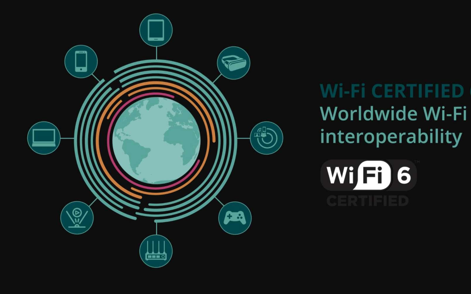 La certification Wi-Fi Alliance permet de garantir aux utilisateurs une expérience sécurisée, fiable et interopérable avec les appareils Wi-Fi 6E. © Wi-Fi Alliance