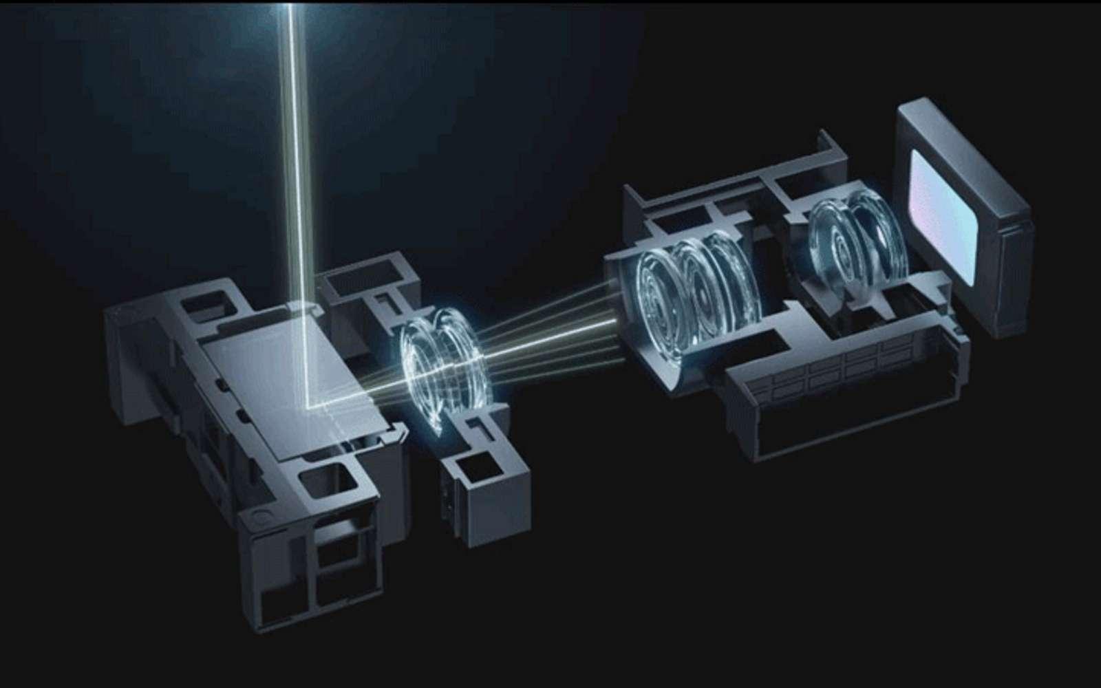 Le nouveau téléobjectif périscopique glissant permet un réglage du zoom en continu. © Oppo