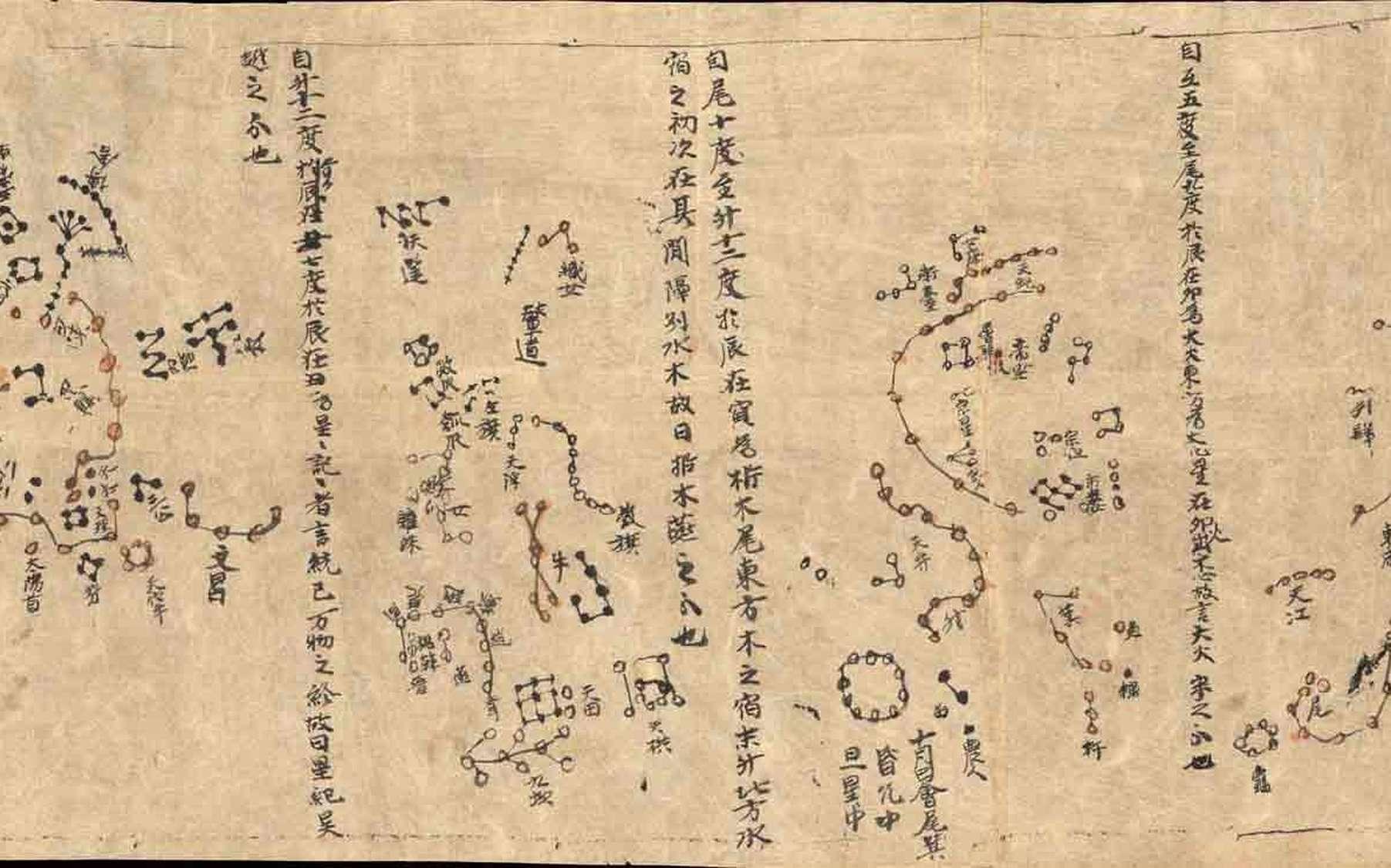 Une partie de l'atlas céleste de Dunhuang avec, de gauche à droite, la carte circulaire autour de l'étoile polaire suivie de trois des douze panneaux rectangulaires qui représentent les constellations. Crédit British Library