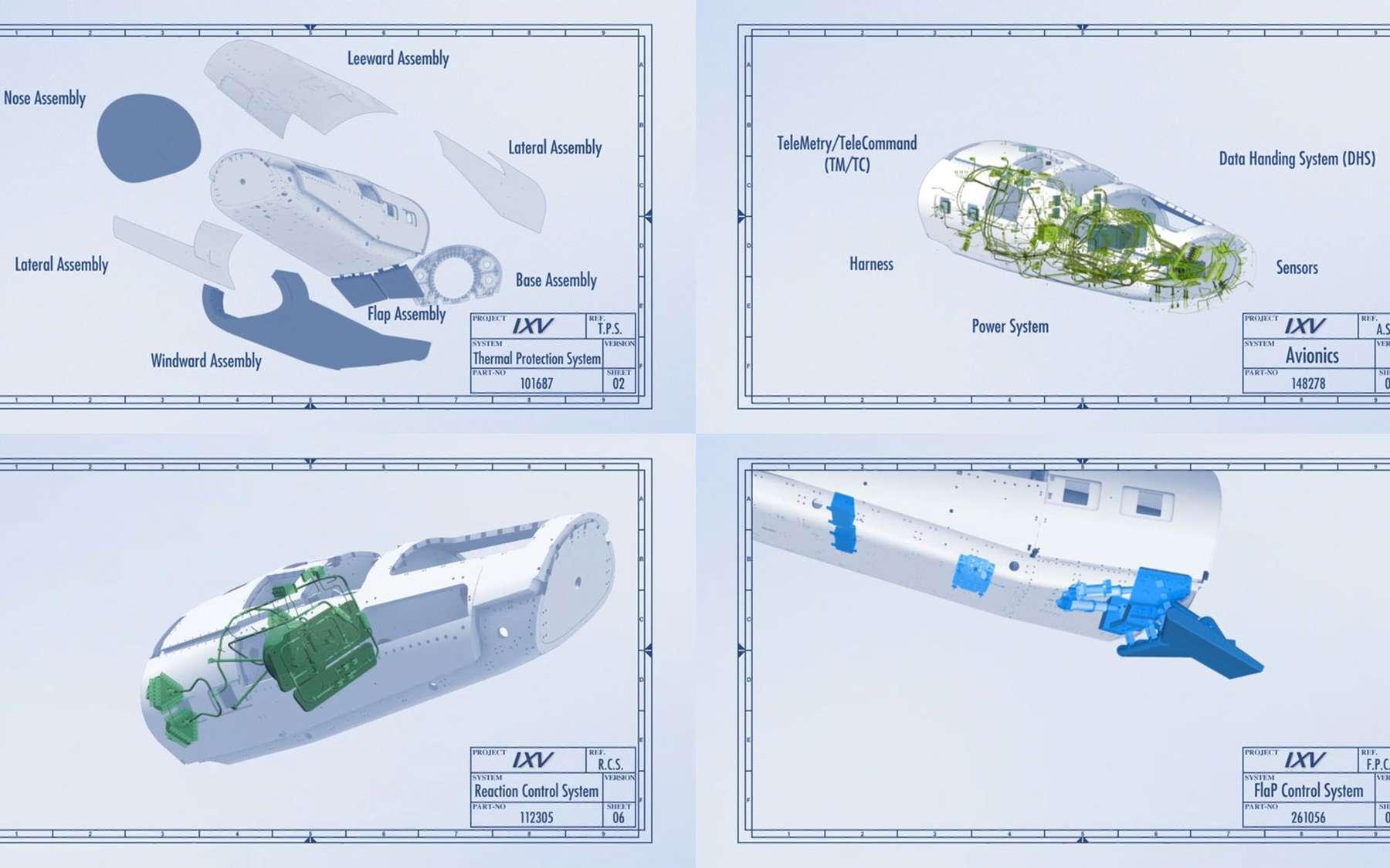 La mise au point de l'IXV n'a pas été simple. Dans ses 5 mètres de long, il embarque un concentré de technologies utiles aux futurs véhicules spatiaux autonomes de l'Esa et venues de toute l'Europe. On voit ici quatre modules, complexes, la protection thermique (Thermal Protection System), l'avionique (Avionics, c'est-à-dire le contrôle du pilotage) et les deux éléments du sous-système GNC (Guidage, Navigation et Contrôle) qui assure le contrôle du vol à l'aide du RCS (en bas à gauche, Reaction Control System) et des volets de gouverne (en bas à droite, Flap Control System). Tous ont été réalisés par des sociétés différentes. © Rémy Decourt