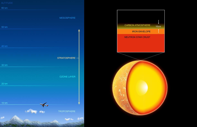Chandra - Mission du télescope spatial  Cassiopee_A_carbone_NASA_CXC_M_Weiss