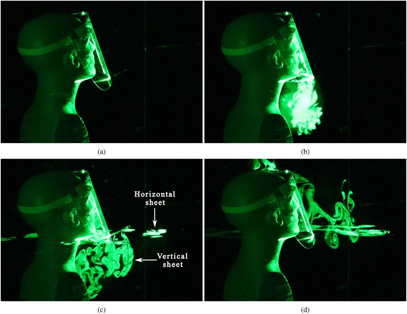 Visualisation de la dispersion des gouttelettes lorsqu'un masque N95 équipé d'un orifice d'expiration est utilisé.(a) Avant une toux / éternuement; (b) 0,2 s après le début de la toux; (c) après 0,63 s et (d) après 1,67 s. © Siddhartha Verma, Manhar Dhanak, John Frankenfield