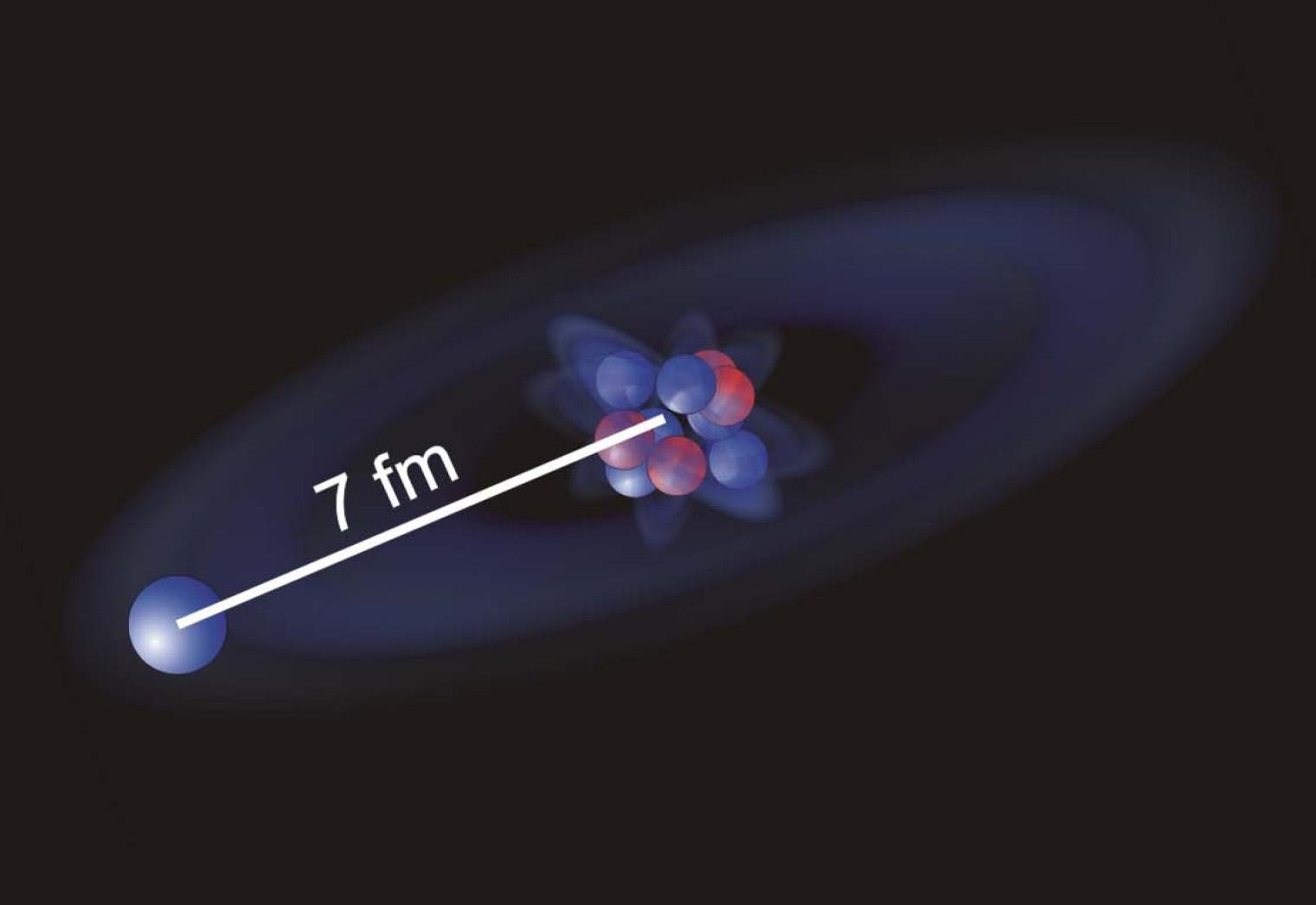 Quelle réalité physique peut-on donner à l'astral? Halo-nucleus_11Be_big