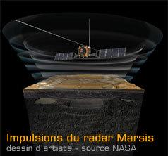 Impulsions du radar Marsis