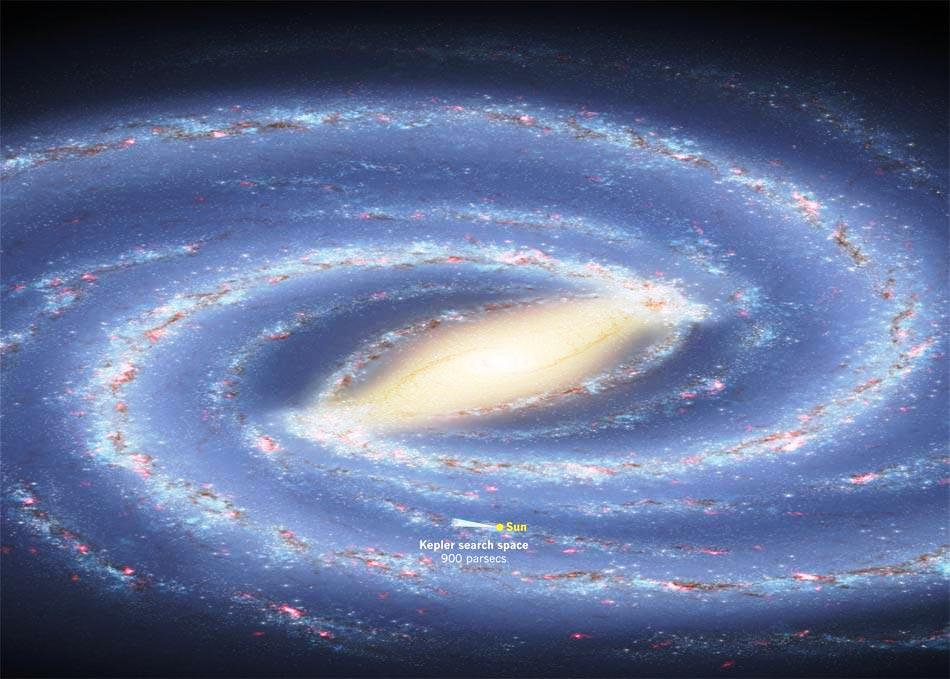 [Topic unique]: Les exoplanètes - Page 4 Kepler_voie_lactee_Nasa_JPL_CALTECH