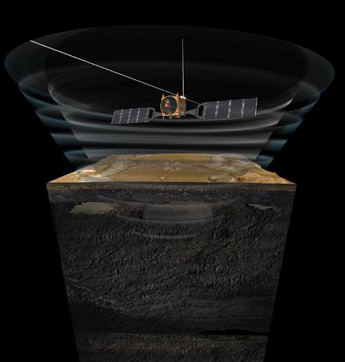 La technologie utilisée sur Mars pourrait aider contre la sécheresse au MO