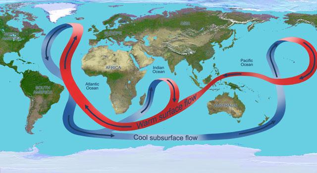 Les temps changent, le sens des courants marins aussi!