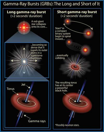 RTEmagicC_gamma-ray_bursts.jpg