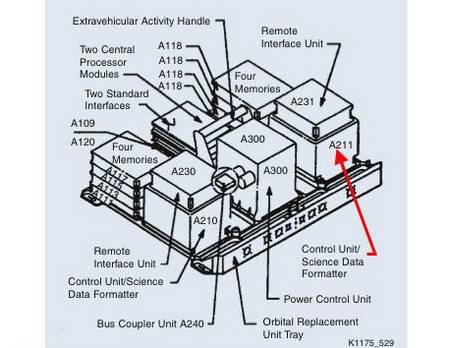 La réinitialisation du télescope spatial Hubble échoue... RTEmagicC_hubble-171008b_01.jpg
