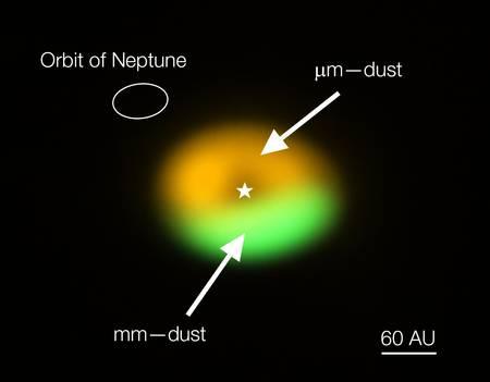 Voici l'image (couleurs non réelles) du disque de transition que montre Alma autour de Oph IRS 48. Dans la zone orange se trouvent des grains de poussières de petites tailles, de l'ordre du micron. En vert, on observe des grains de la taille du millimètre. On est donc en présence d'un piège à poussières permettant à celles-ci de croître en taille comme dans la théorie proposée en 1995 par Pierre Barge et Joël Sommeria. L'échelle est donnée par la taille de l'orbite de Neptune en haut à gauche, et par la barre en bas à droite indiquant 60 fois la distance Terre-Soleil, soit ou 60 unités astronomiques (UA).