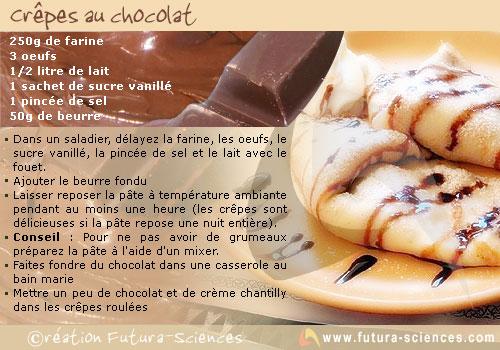 Crêpes au Chocolat ( recopier)... dans LES BONBONS,LE CHOCOLAT ET LES CONFISERIES... crepe-chocolat